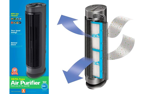 Holmes HEPA Type Tower Air Purifier: photo
